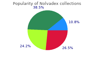 buy generic nolvadex 20mg online