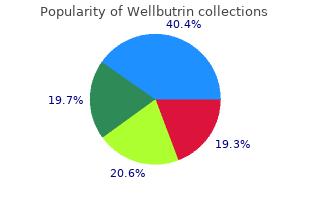 300mg wellbutrin visa