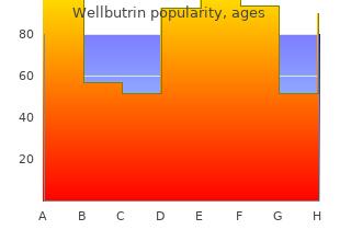 buy wellbutrin 300 mg lowest price