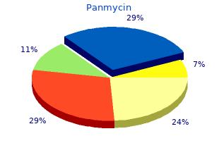 discount 250mg panmycin