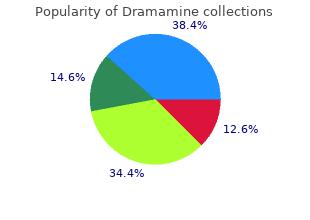 purchase dramamine discount
