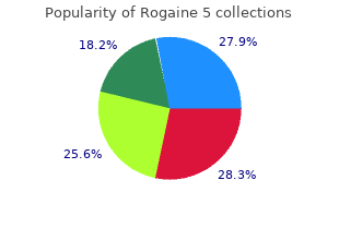 order 60  ml rogaine 5 fast delivery