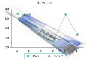 buy norvasc 2.5mg low price