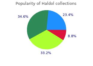 order haldol 1.5 mg fast delivery