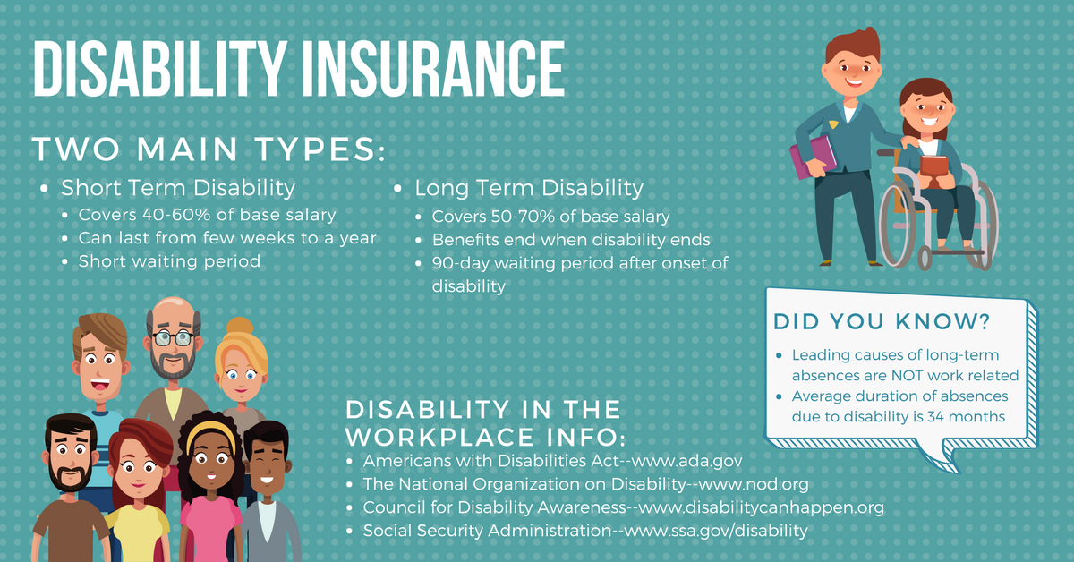 Disability Insurance and why you need it! | JRW Associates, Inc , a
